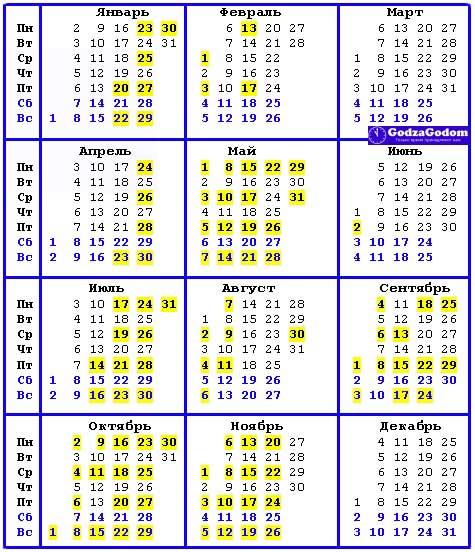 Календарь 2017 - благоприятные дни и даты для венчаний