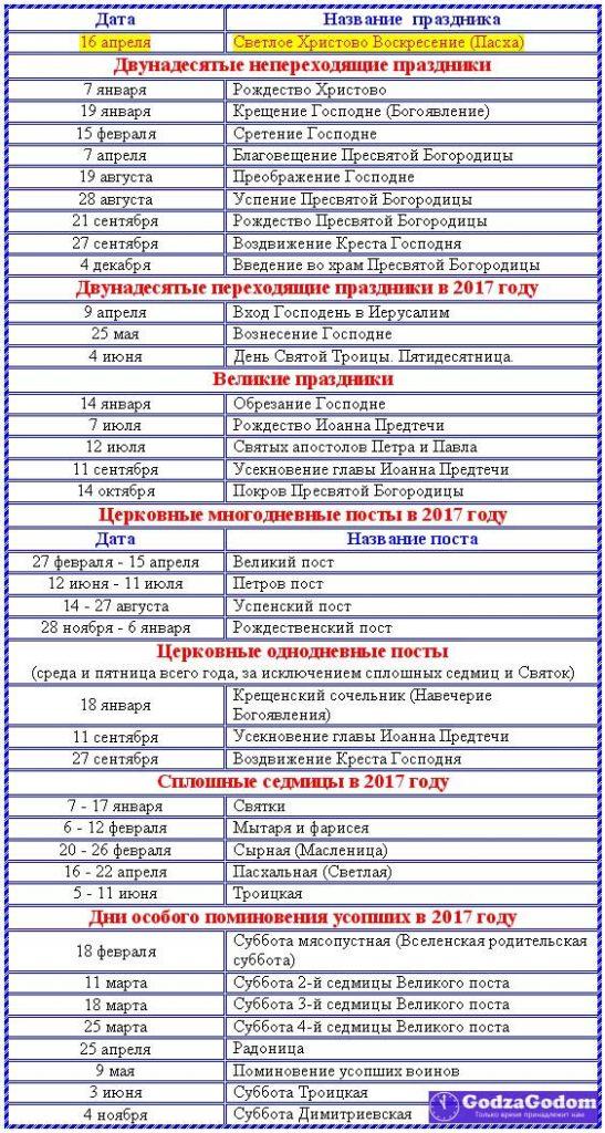 Выбор имени мальчика церковному календарю
