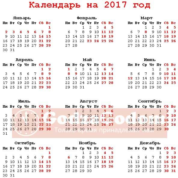 Календарь прививок в россии в 2015 году