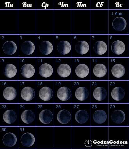 Лунный календарь фаз на январь 2017 г.