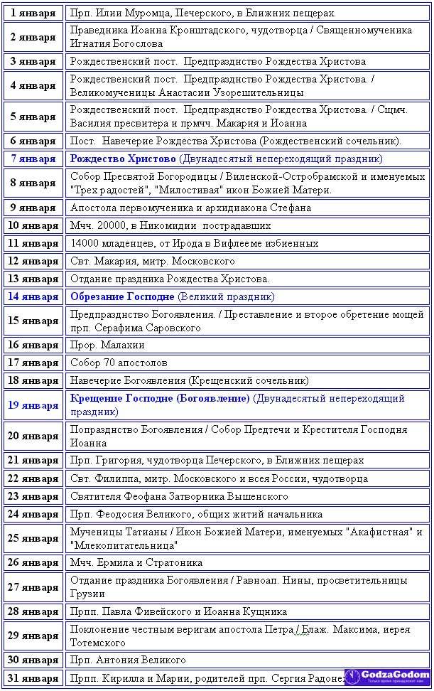 Таблица. Церковный календарь православных постов и праздников на январь 2017 г.