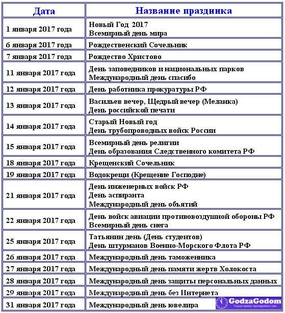 Календарь праздников на январь 2017 | Какие