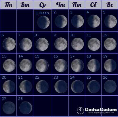 Лунные фазы на февраль 2017 г.