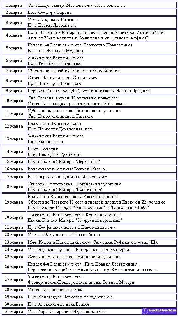 Таблица. Церковный календарь на март 2017 г. постов и праздников