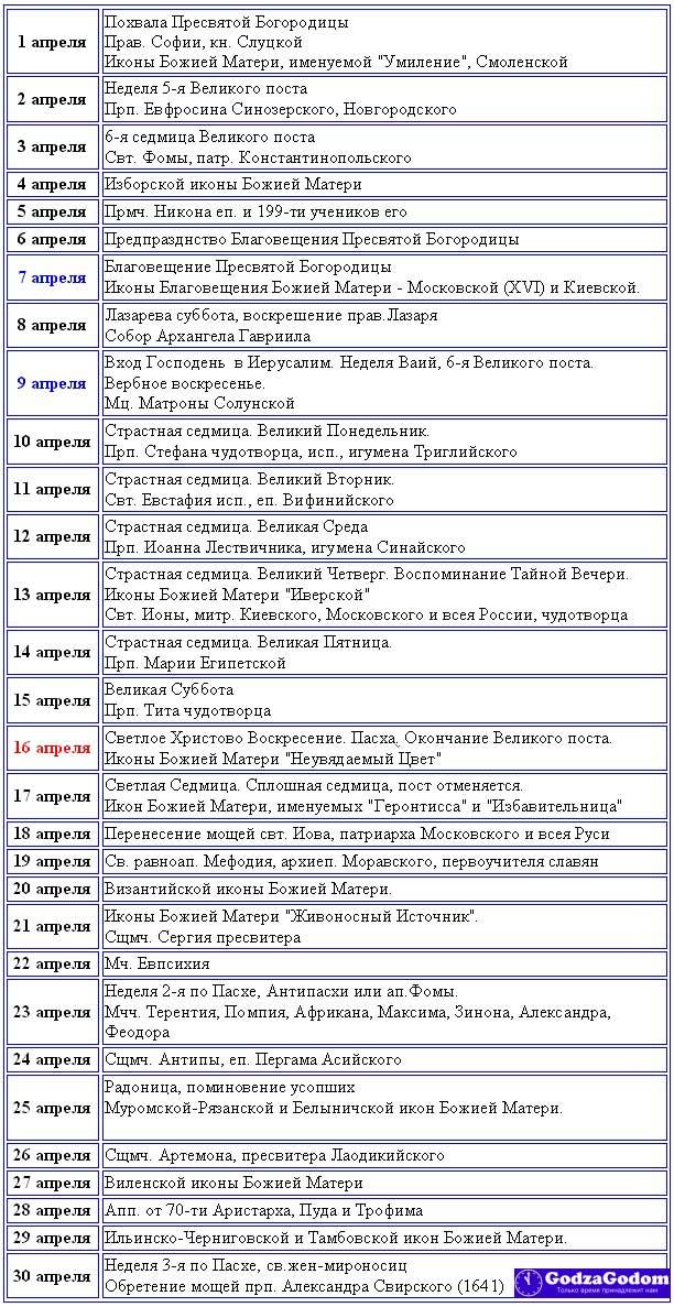 Таблица. Церковный календарь православных постов и праздников на апрель 2017 г.