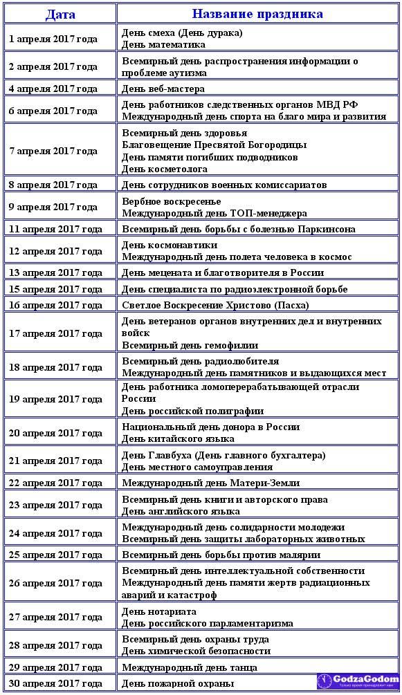 Таблица - календарь с праздниками на апрель 2017 года