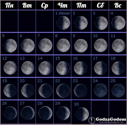 Лунные фазы на июнь 2017 г.