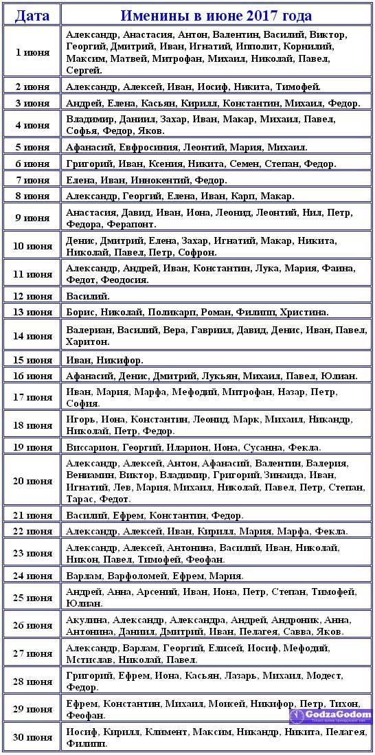 Церковный календарь имен для девочек и мальчиков на июнь 2017 года