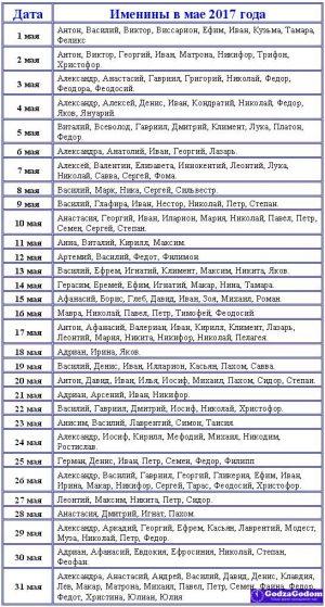 узнать имена по святцам в августе пост