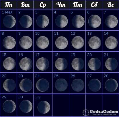 Лунный календарь фаз на май 2017 г.