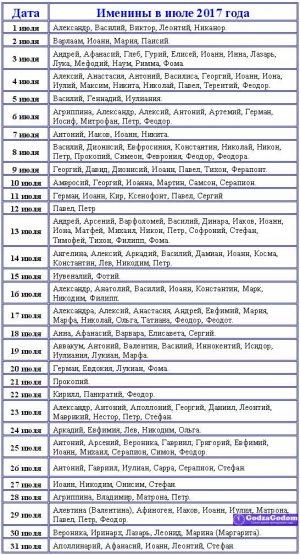 Именины александра по церковному календарю 2017