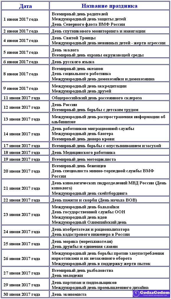 Таблица - календарь с праздниками на июнь 2017 года