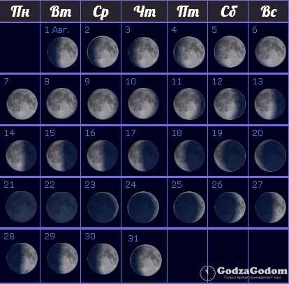 Лунный календарь фаз на август 2017 г.