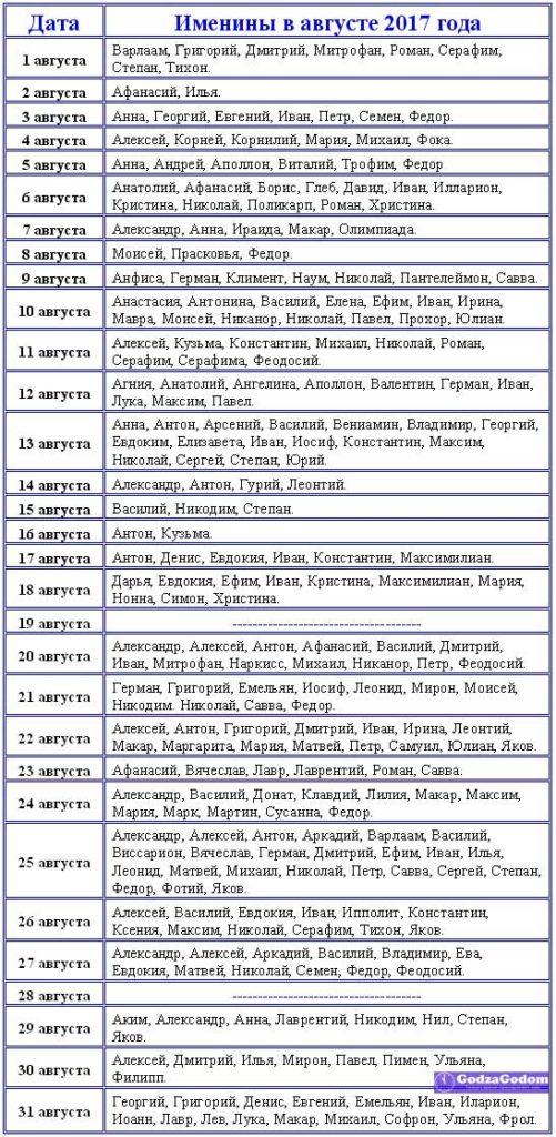 Когда именины у софии по церковному календарю