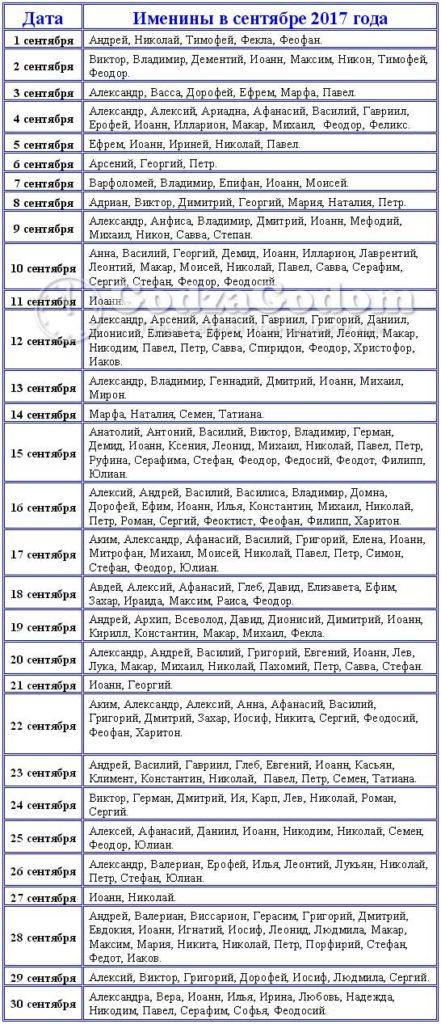 ищите работу, 13 июня имя по православному календарю году личные