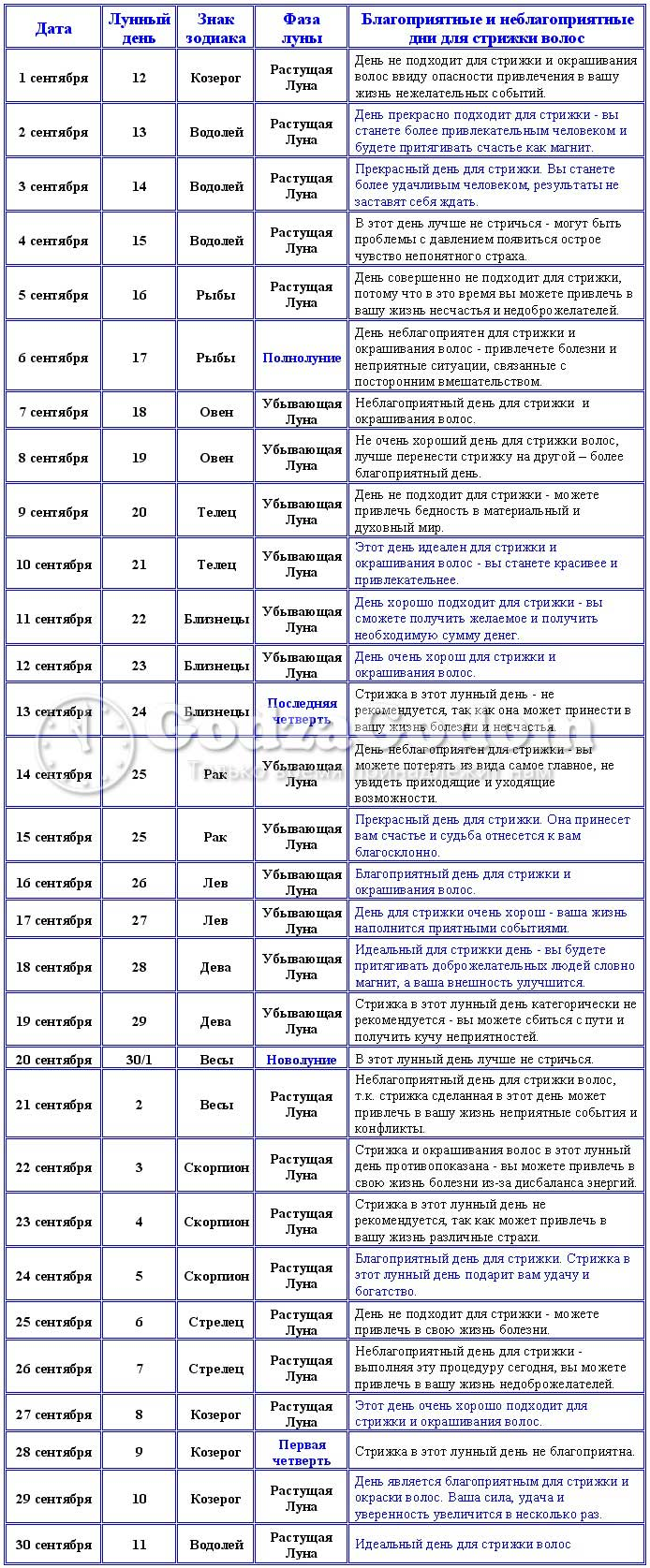 Календарь окрашивания и стрижек на сентябрь 2017 г.