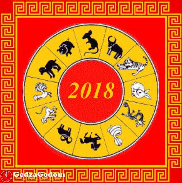 Восточный гороскоп на 2018 год Собаки по годам рождения
