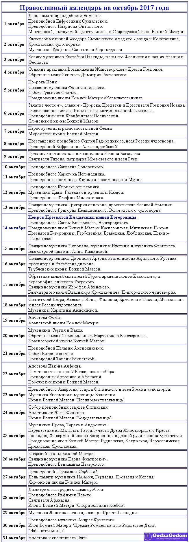 Таблица. Церковный календарь православных постов и праздников на октябрь 2017 г.