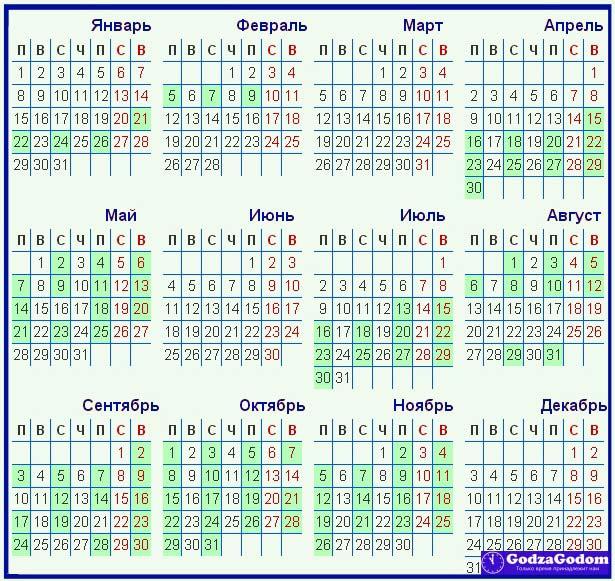 Календарь 2018 - благоприятные даты/дни для венчаний