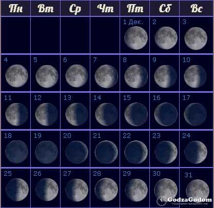 Все фазы Луны в декабре 2017 года