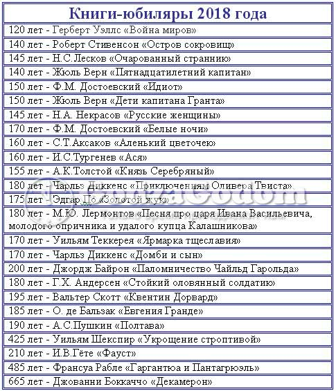 Календарь книг-юбиляров и произведений 2018 года