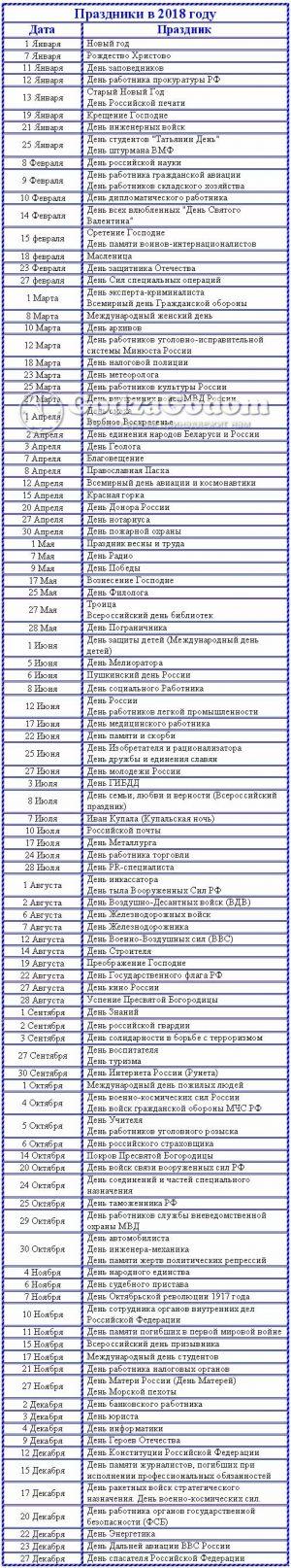 Праздники славян язычников календарь на 2018