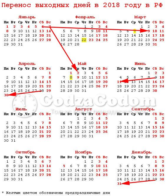 Календарь 2018: перенос выходных в РФ