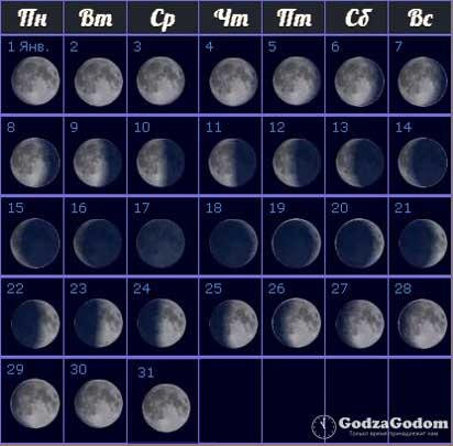 Лунные фазы на январь 2018 года