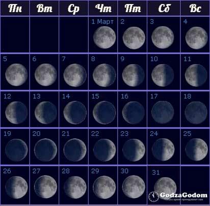 Лунные фазы на март 2018 года