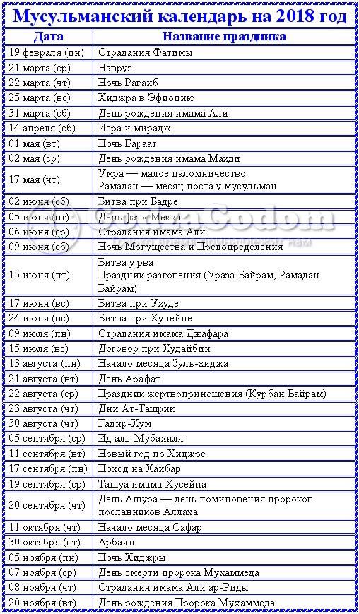 Мусульманский календарь 2018 (на 1439-1440 год)