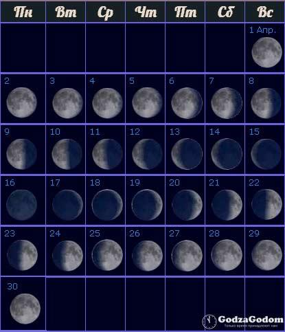 Лунные фазы на апрель 2018 года - календарь