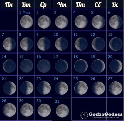 Лунные фазы на май 2018 года: календарь новолуний и полнолуний
