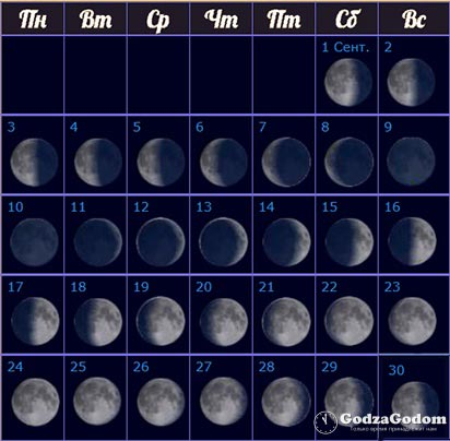 Лунные фазы на сентябрь 2018 года: лунный календарь