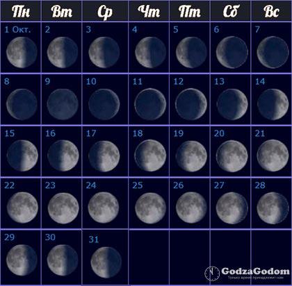 Лунные фазы на октябрь 2018 года: лунный календарь