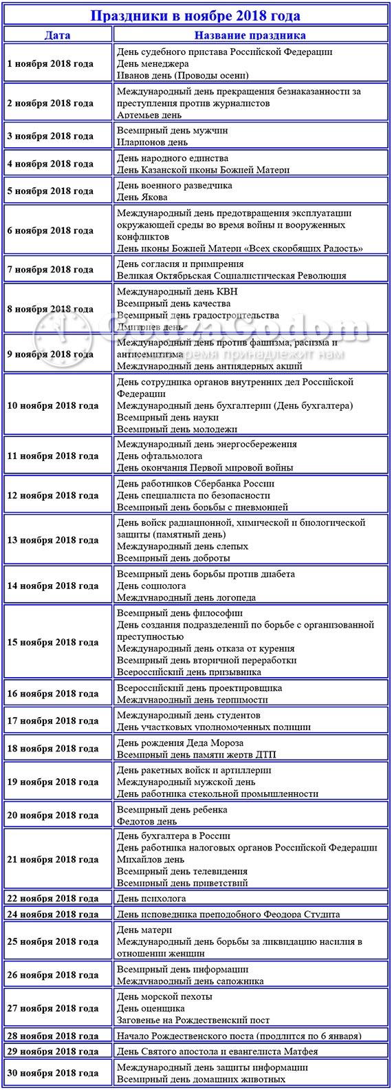 ❶Праздники 23 ноября 2018 в россии|Поделки ко дню защитника отечества для школьников|МАОУ Лицей №3 гор. Чебоксары - Россия - спортивная держава!|Запрещение движения транспорта в праздничные дни|}