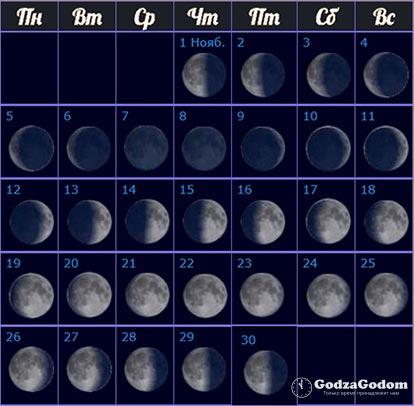 Лунные фазы на ноябрь 2018 года: лунный календарь