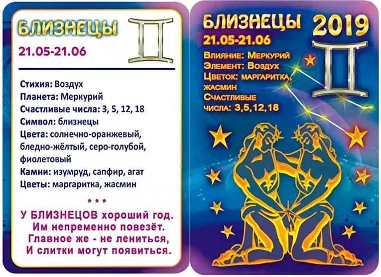 Описание гороскопа