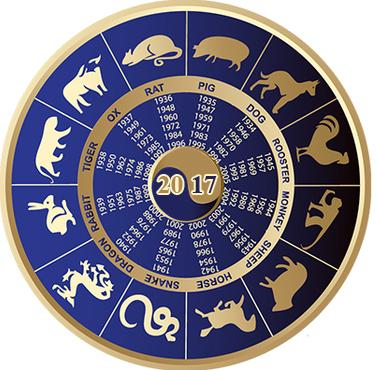 Восточный гороскоп на 2017 год Петуха
