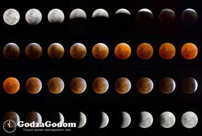 Лунные затемнения - фото