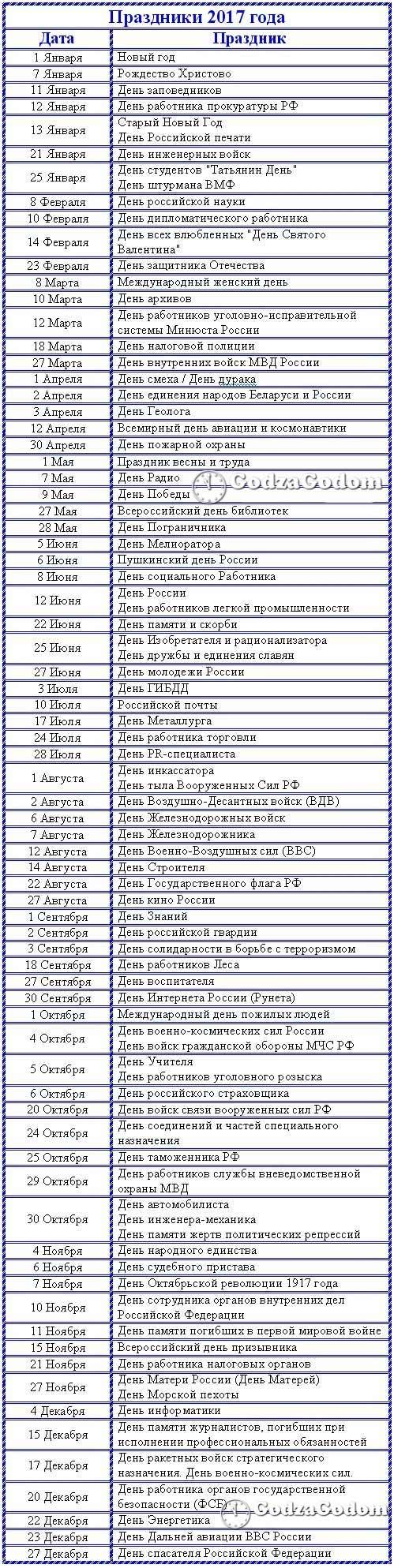 Календарь праздников 2017 года для России