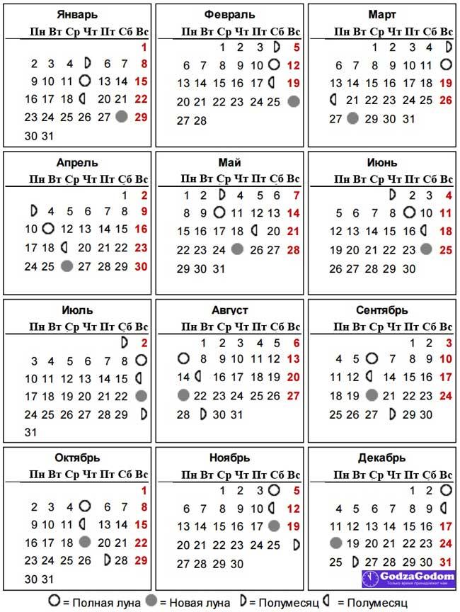 Календарь лунных фаз на 2017 год, благоприятные дни