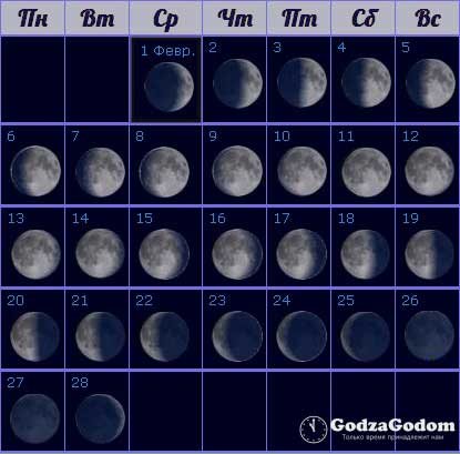 Лунный календарь на февраль 2017 года — фазы Луны