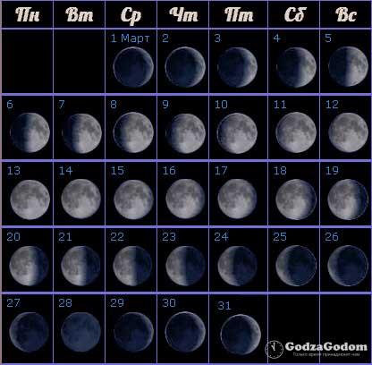 Лунный календарь фаз на март 2017 г.
