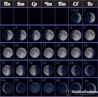Лунный календарь на апрель 2017 года — фазы Луны