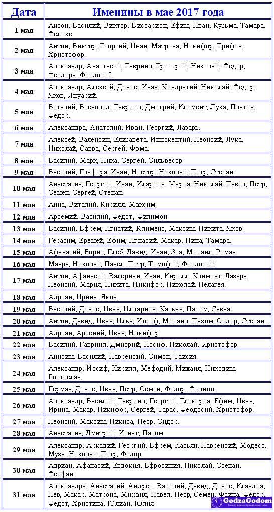 Церковный календарь имен для девочек и мальчиков на май 2017 года