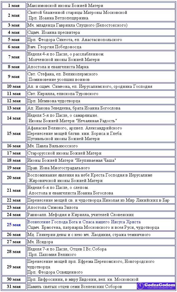 Таблица. Церковный календарь православных постов и праздников на май 2017 г.