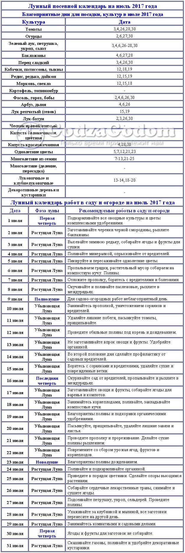 Таблица посевного лунного календаря на июль 2017 г.