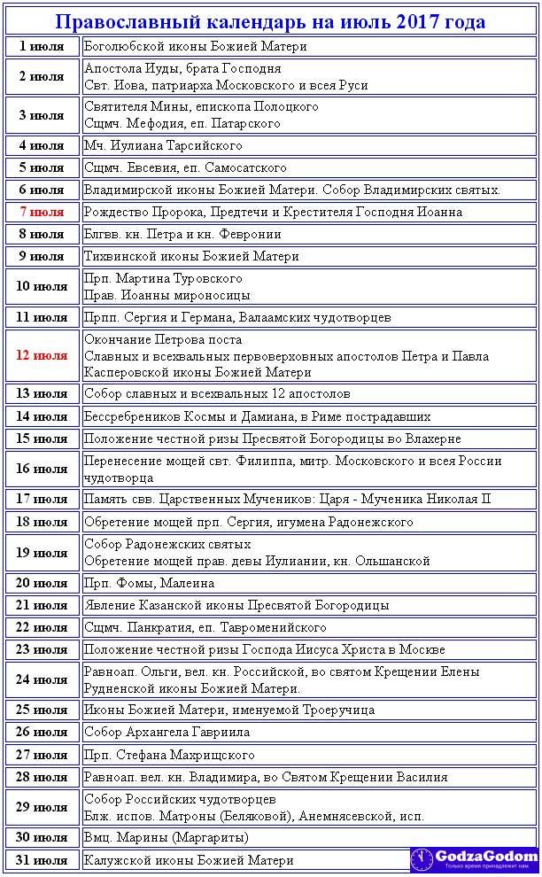 Церковный календарь на июль 2017 г. постов и праздников