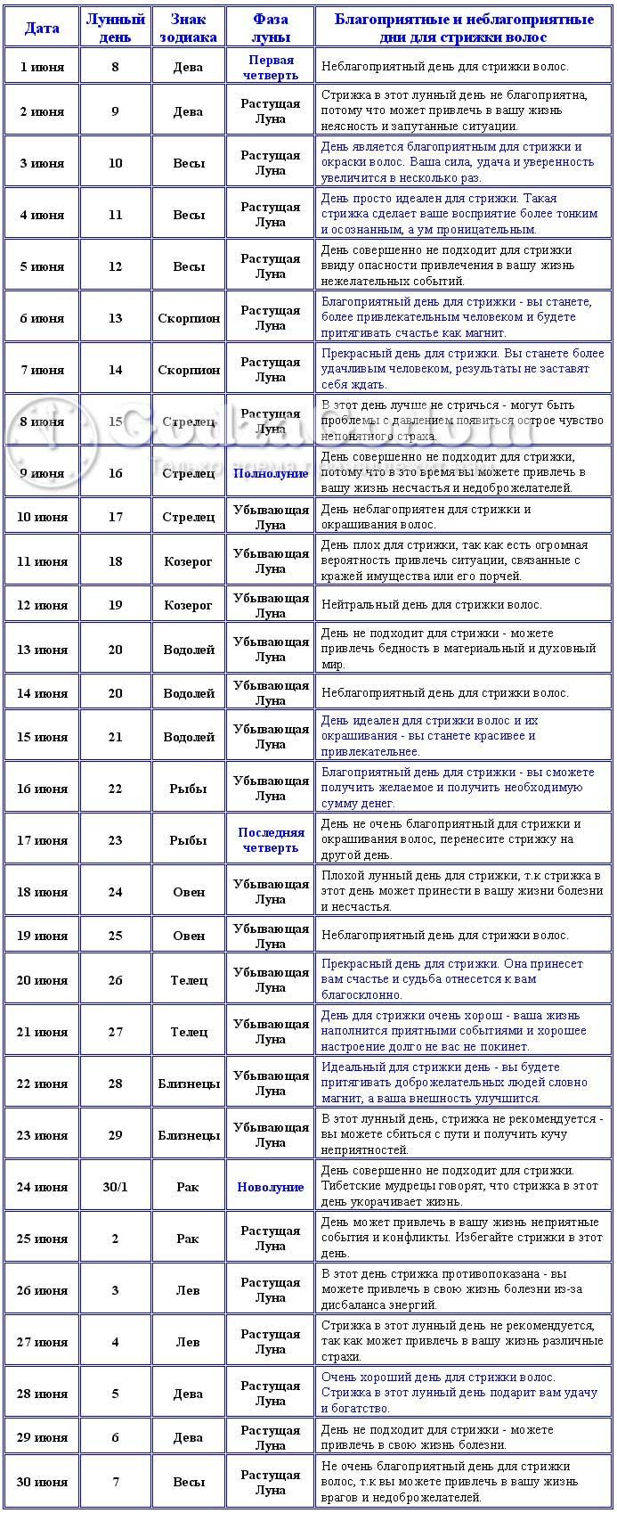 Таблица - Лунный календарь стрижек и окрашивания на июнь 2017 г.