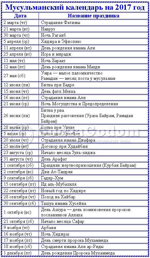 Мусульманский календарь праздников 2017 (на 1438-1439 год)